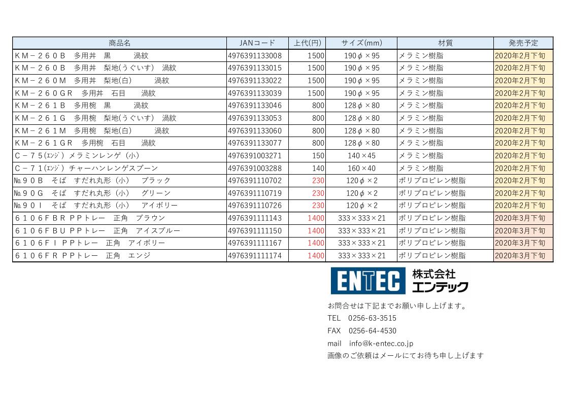 新商品NEWS 2021年2月号P4 商品データ